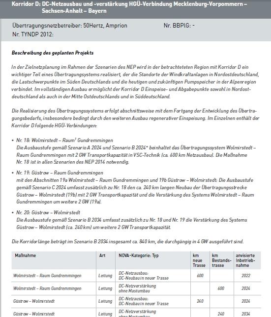 NEP 2014_2 Raitersaich Korr D Details